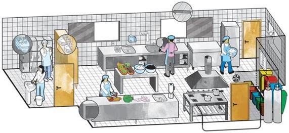 Prefeito Bolinha Ordenou  Construção de Nova Cozinha na Guarda Mirim